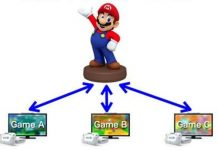 Super Smash Bros. May use NFC Figurines - 2014-05-23 16:20:10