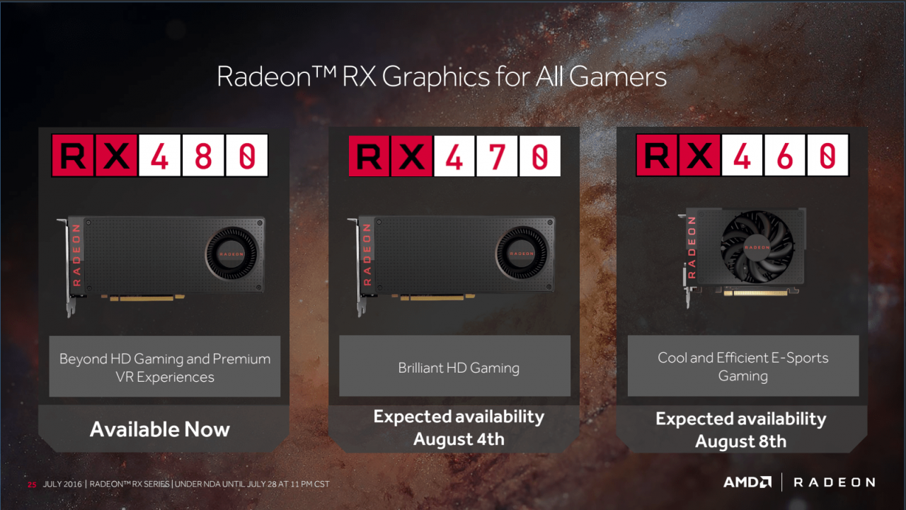 AMD RX 470 And 460 Release Early August