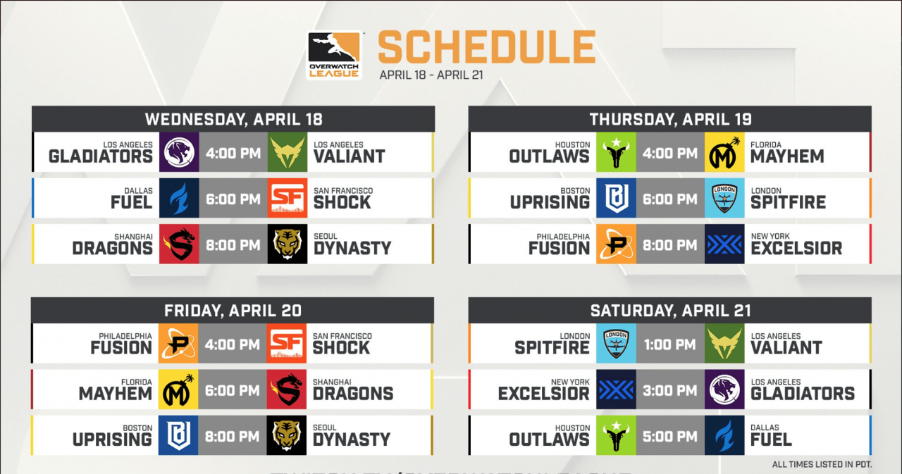 The Overwatch League Rundown: A Western Rising 4