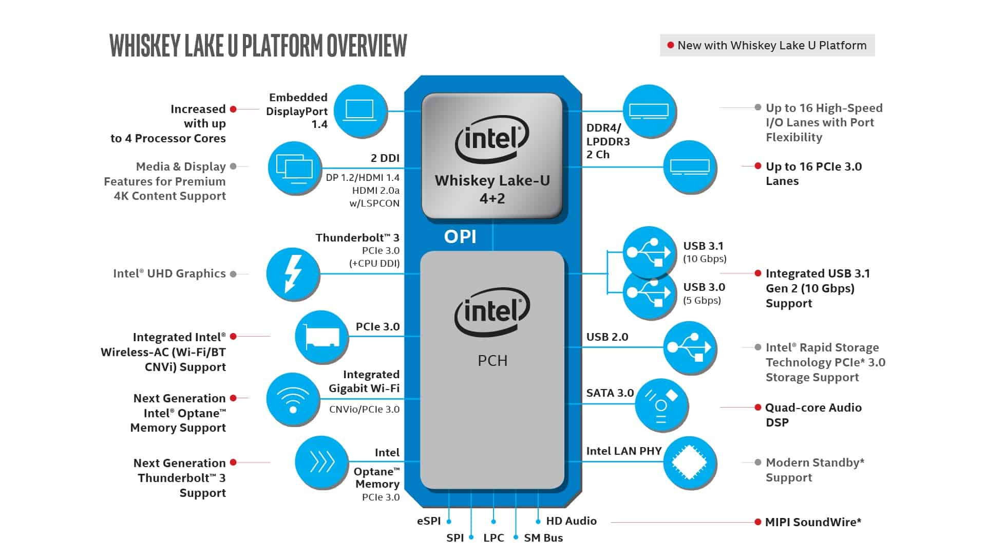 Intel Announces Powerful New 8th Generation Core Processors 2