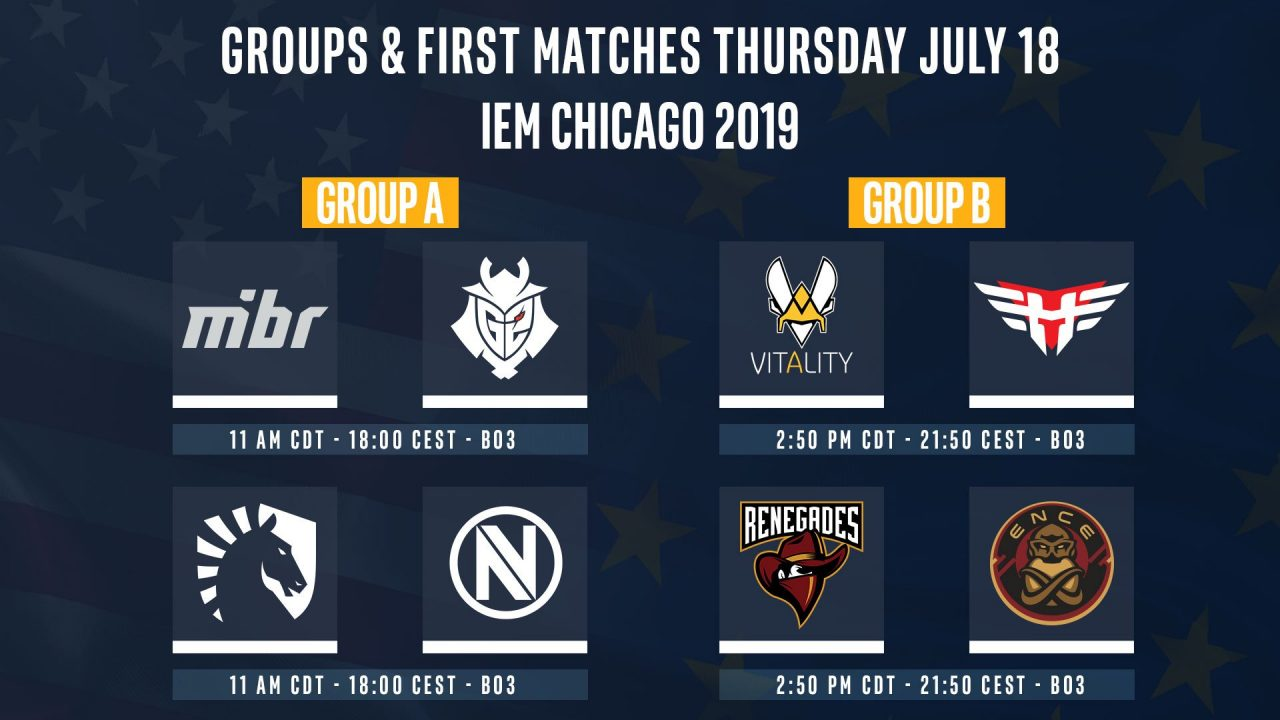 IEM Chicago 2019: Preview 3
